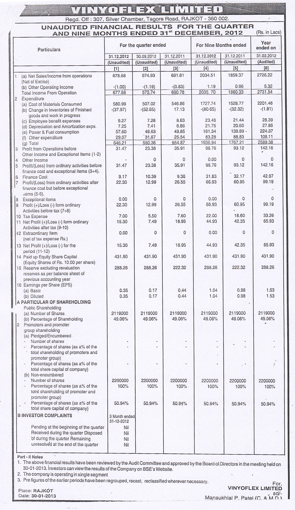 Financial Reporting - December 2012