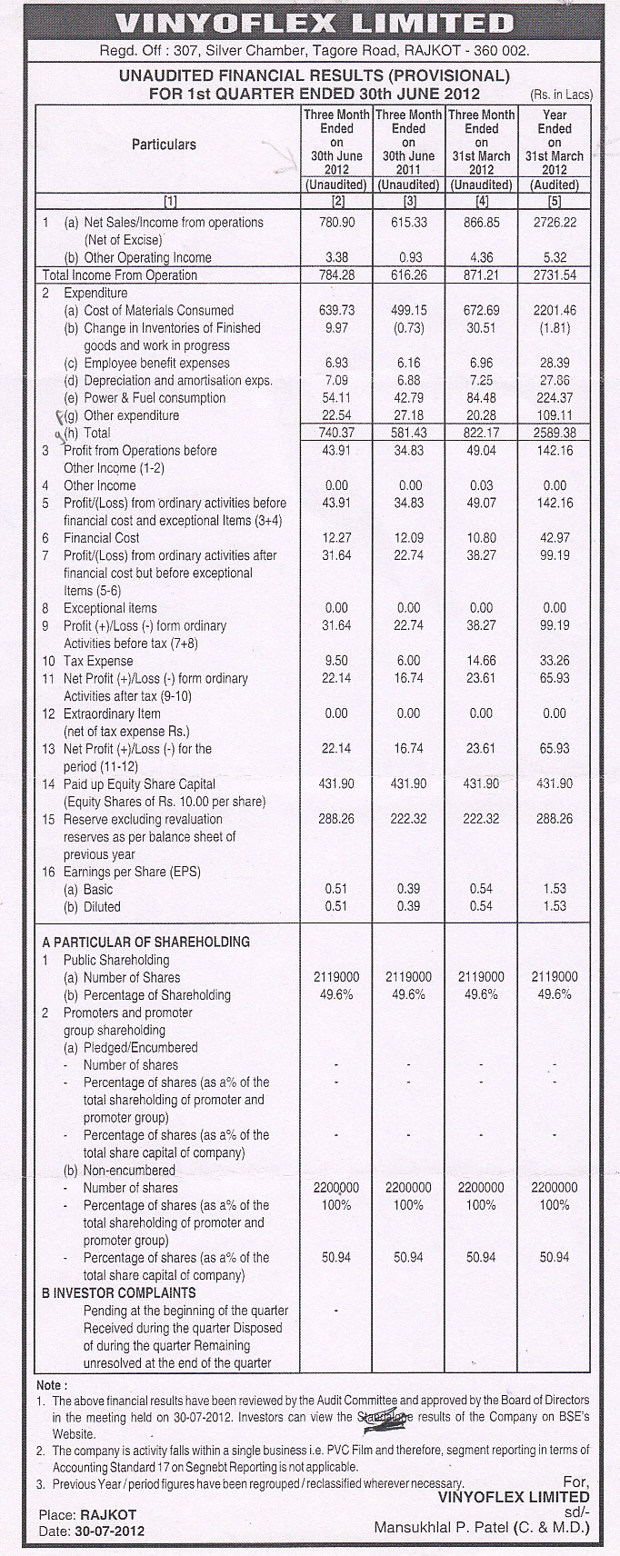 Financial Reporting -June 2012