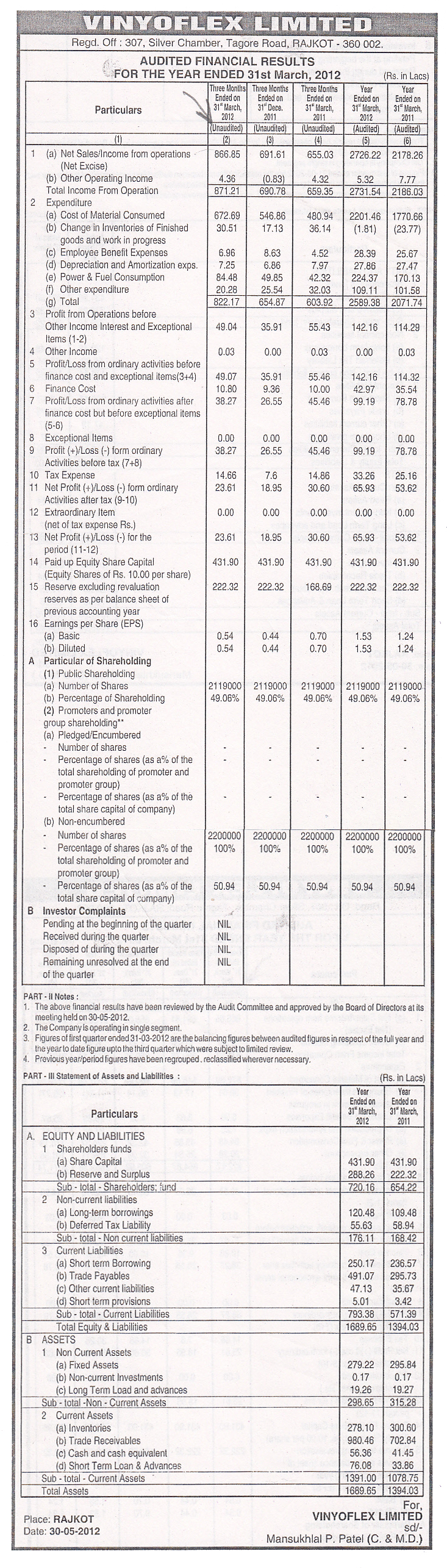 Financial Reporting - March 2012